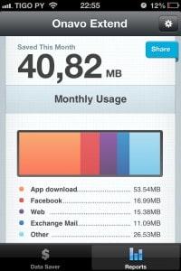 Gráfico de uso dos dados Onavo para iPhone e iPad
