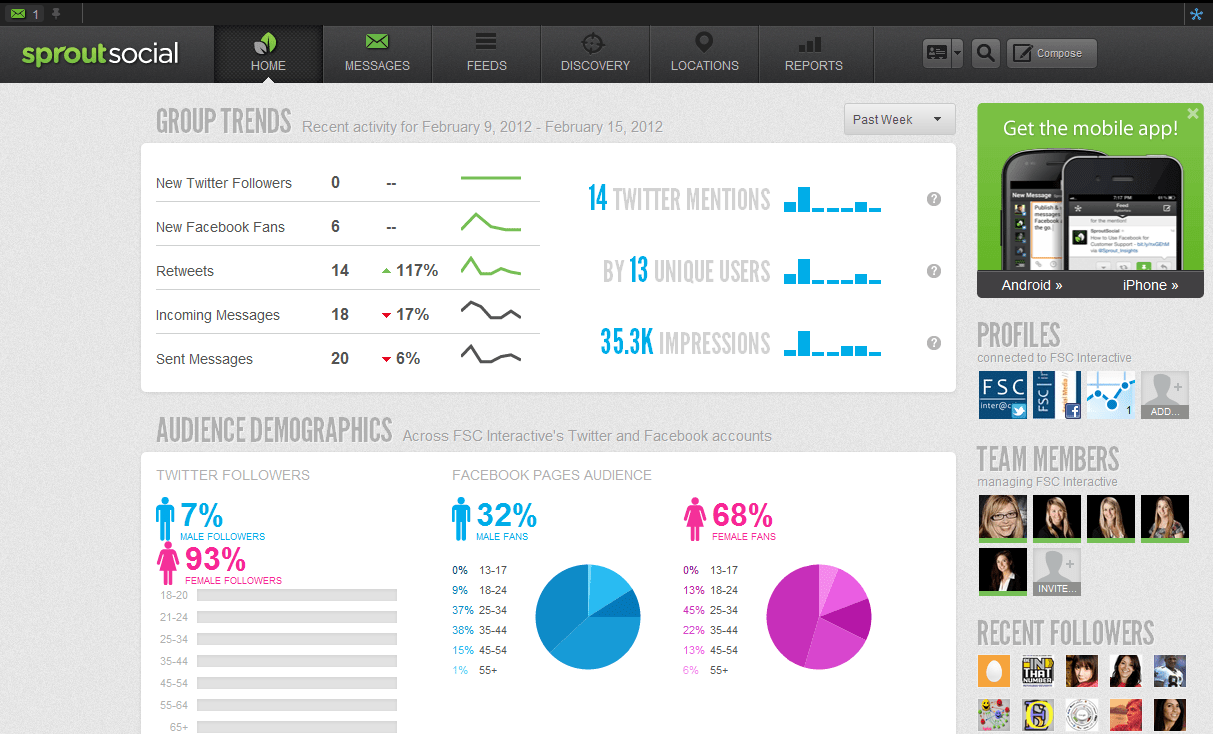 sprout social que pode substituir o tweetdeck