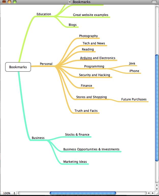 Os 6 melhores aplicativos (Grátis) para criar mapas mentais!