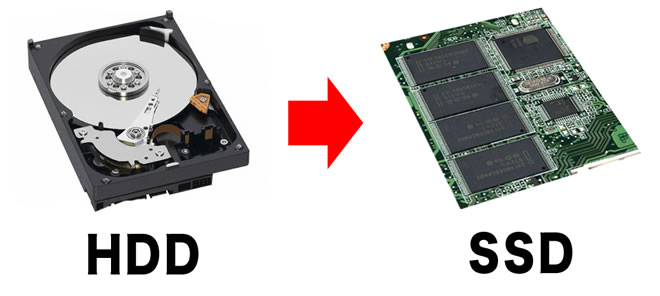 diferença HD e SSD
