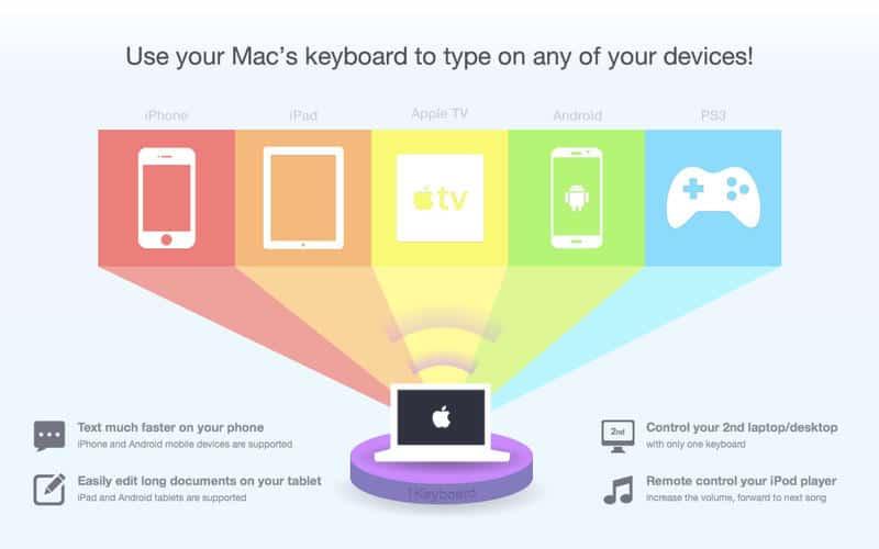 teclado do mac no iphone