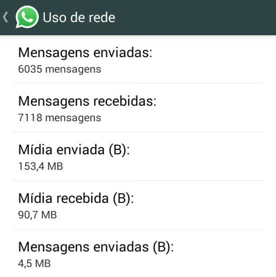 truques-dicas-whatsapp-estatisticas