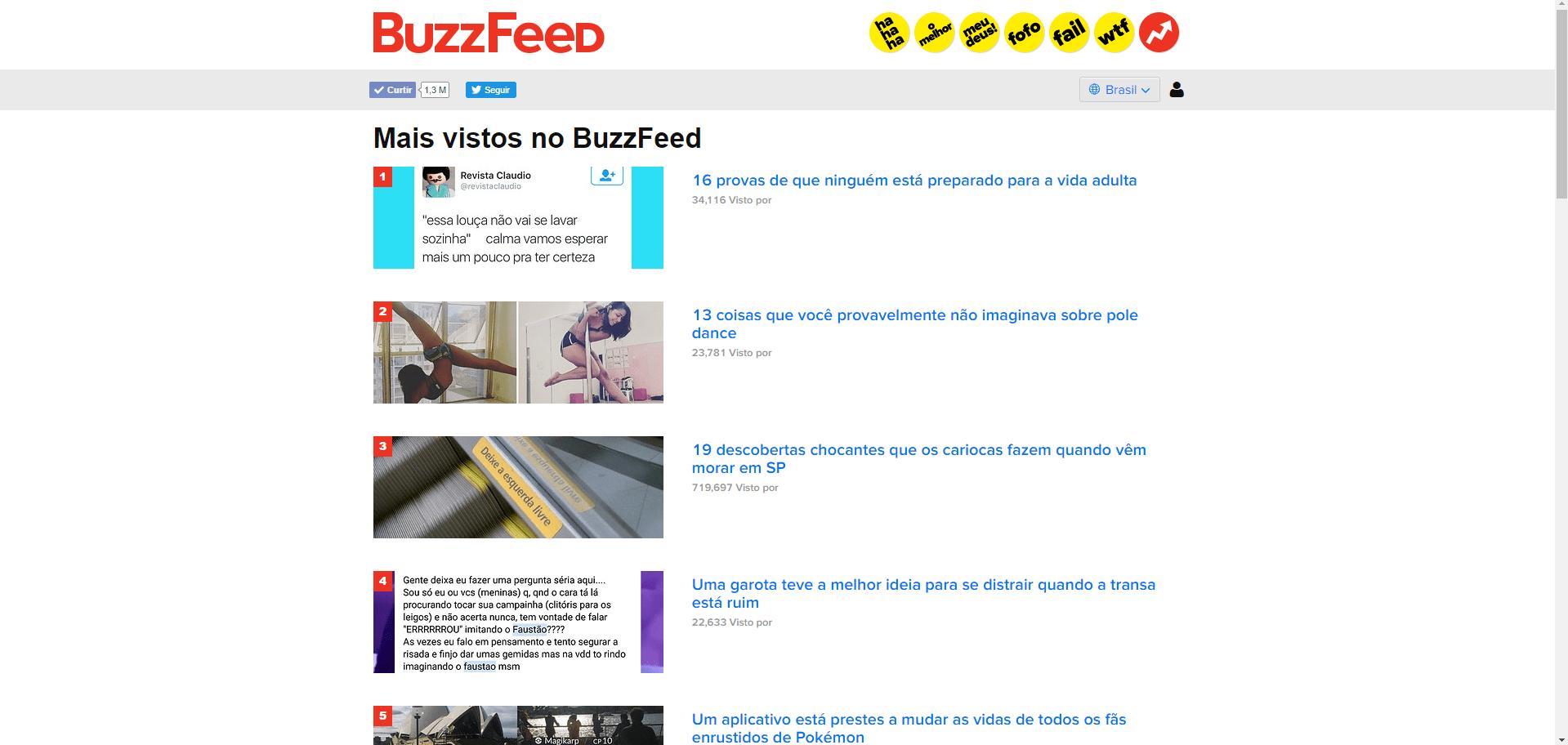 ferramentas gratuitas para saber os assuntos mais comentados da Internet