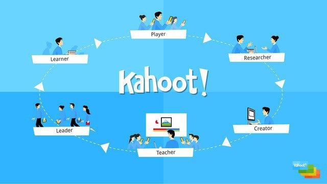 ferramentas-para-aula-online-kahoot