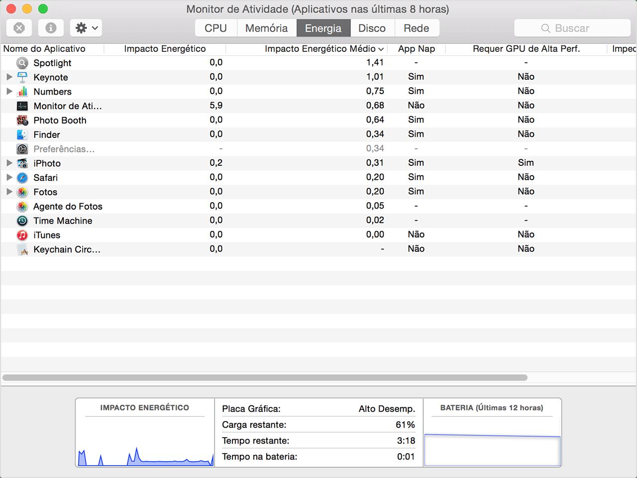 bateria-do-mac-monitor