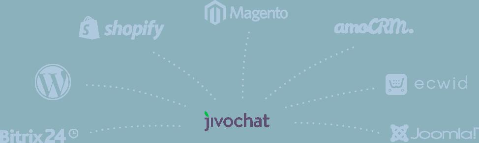 vantagens-do-jivochat-integracoesecommerce