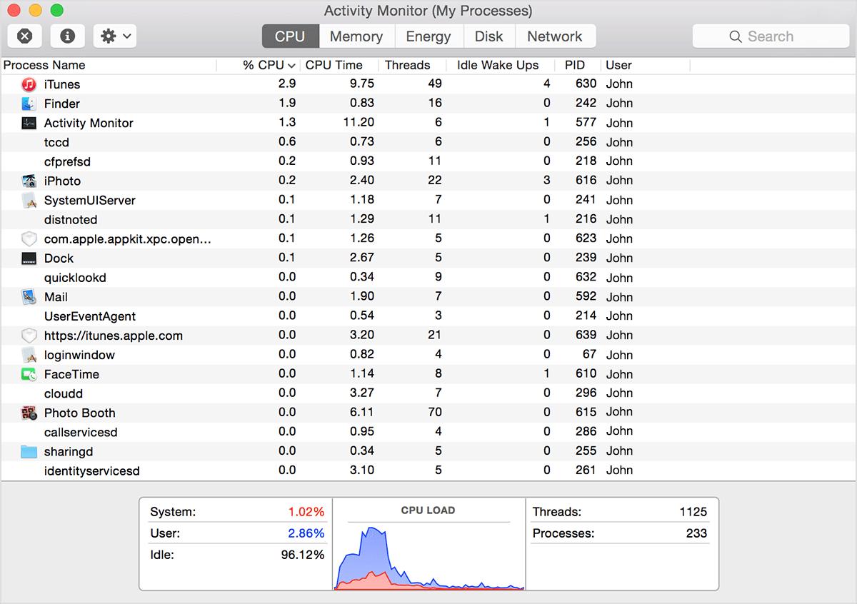 monitor de atividade