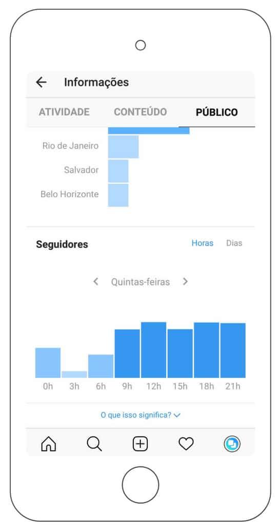 aumentar seu engajamento no instagram publico