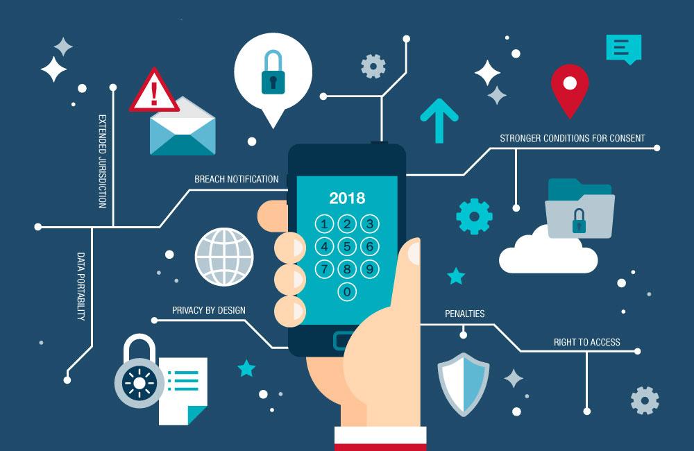 7 formas que o seu celular está violando sua privacidade