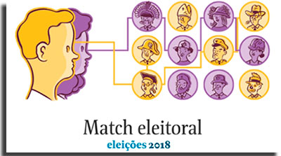 free tools to use in 2018 match elections