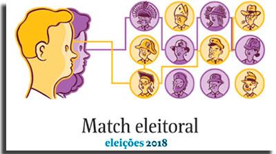 ferramentas gratuitas para usar nas eleicoes 2018 match