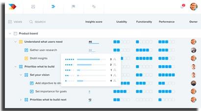 aplicativos para ecommerce productboard