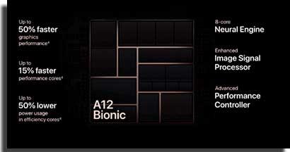 iphone xs vs iphone x processador