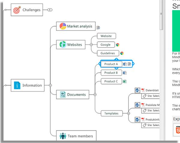aplicativos fazer mapas mentais mindmanager