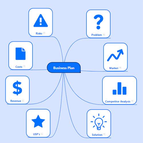 10 melhores aplicativos para fazer mapas mentais