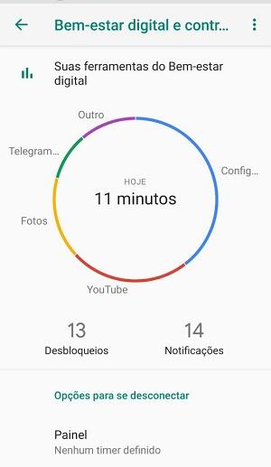 apps mais usados no android