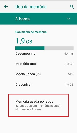uso da memoria no android