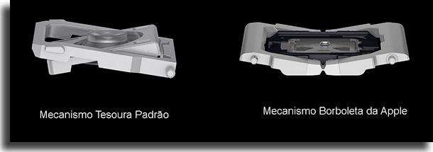 Mecanismo teclado Macbook Pro de 16 polegadas