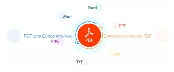 apowersoft-pdf-converter-comofuncion