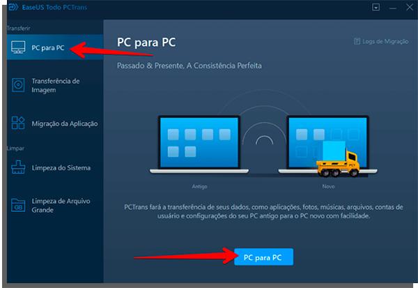 PC para PC