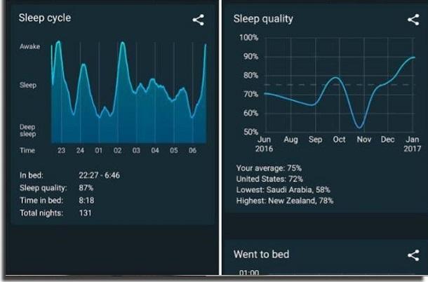 monitorar o sono sleepcycle