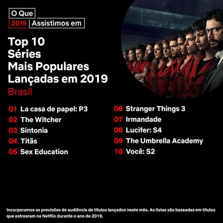 Séries mais populares na Netflix em 2019 – Top 30