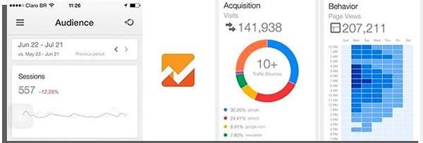 aplicativos-para-posicionar-seu-site-no-google-analytics
