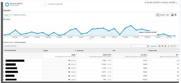 como-melhorar-posicionamento-no-google-relatorio