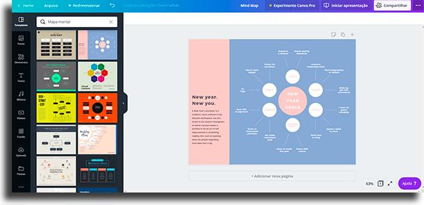 Canva sites para fazer mapas mentais grátis