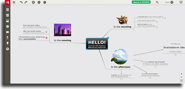 Mindomo sites para fazer mapas mentais grátis