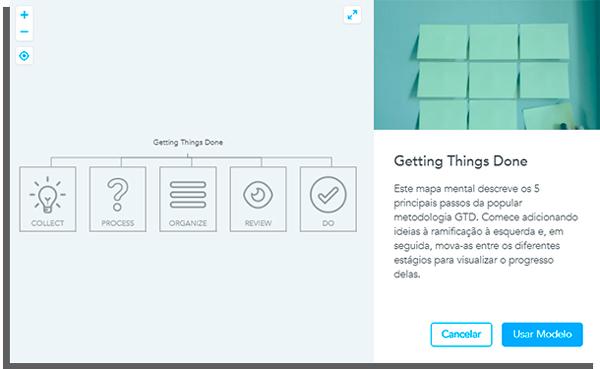 MindMeister sites para fazer mapas mentais grátis