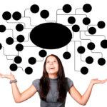 Mapas mentais ENEM: onde encontrar e fazer?