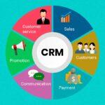 O que é CRM e como ele pode ajudar no aumento das vendas?
