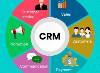 Destaque o que é CRM?