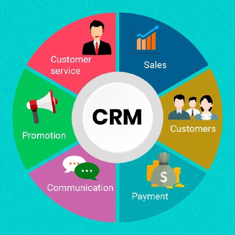 Como funciona um sistema de CRM? [2021]
