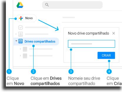 Criar um drive de equipe trabalho em equipe com o Google Drive