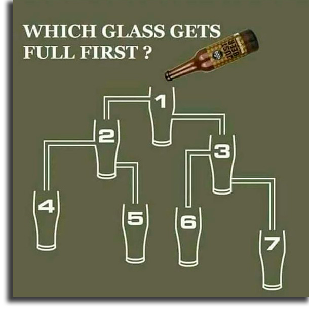 Filling a glass best WhatsApp challenges