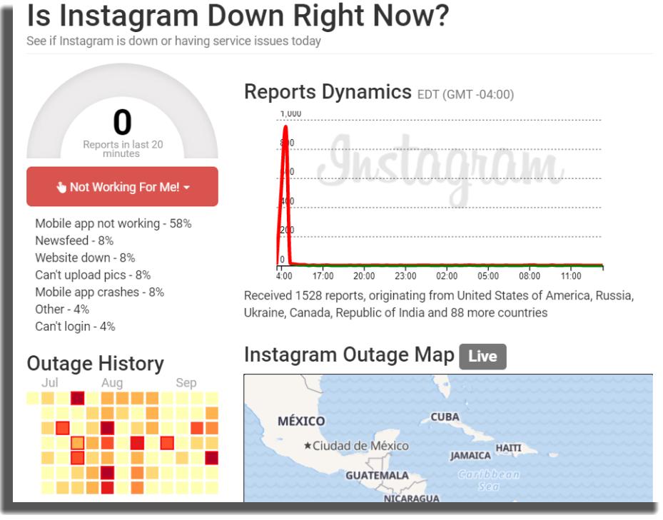 Instagram está fallando Outage Report