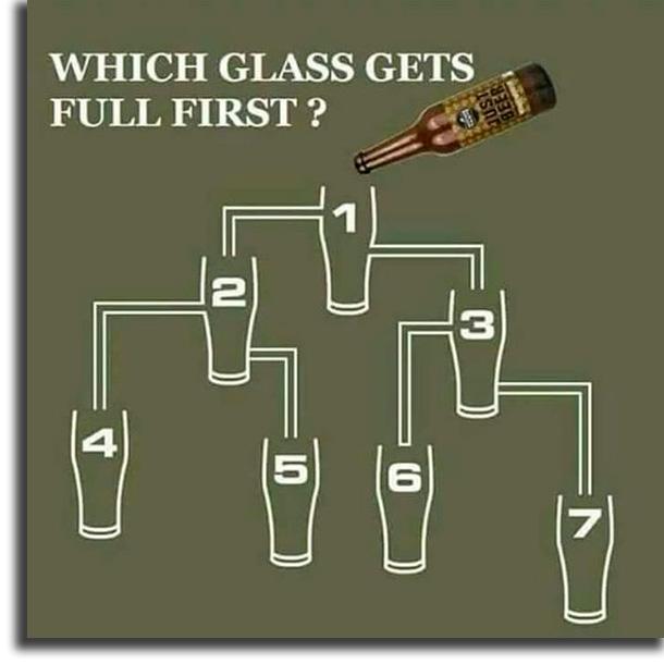 Filling a glass WhatsApp games