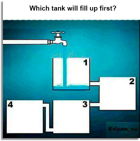Which tank will fill up first? WhatsApp games
