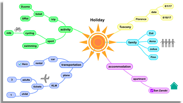 SimpleMind best mind mapping apps