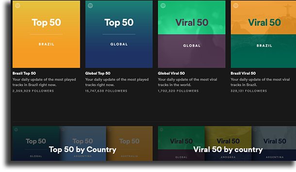 Top tracks Spotify tips and tricks