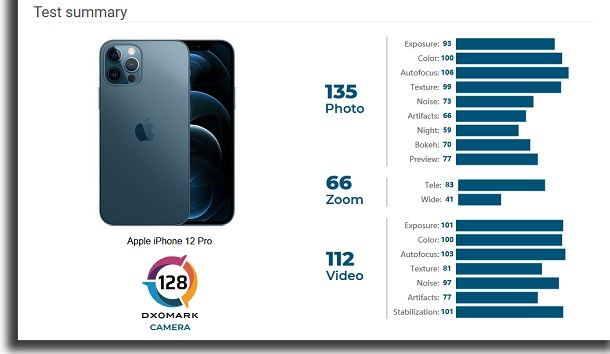 câmera do iphone 12 teste