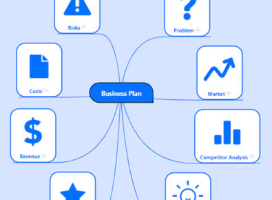 cover best mind mapping apps