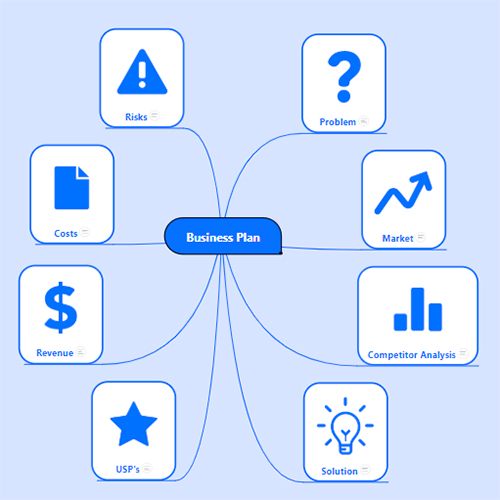 12 best mind mapping apps available in 2020!