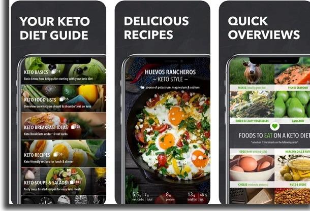 apps de receitas Keto guia
