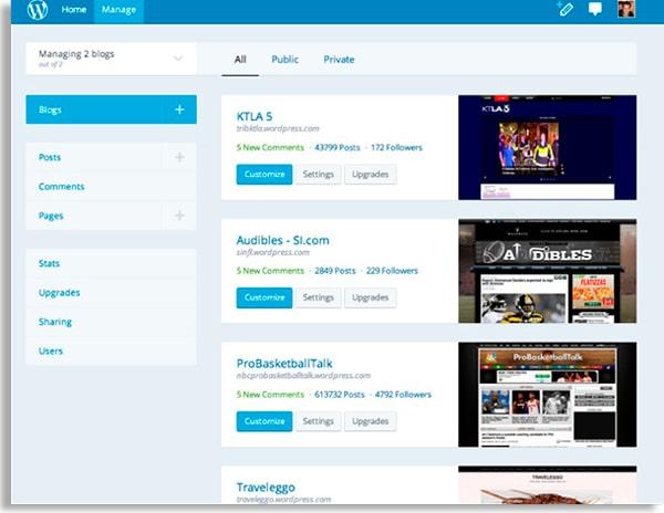 página de gerenciamento de sites do WordPress