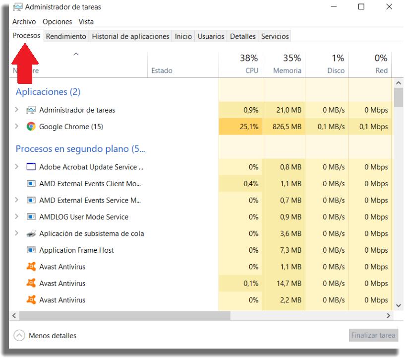administrador de tareas licencia Windows