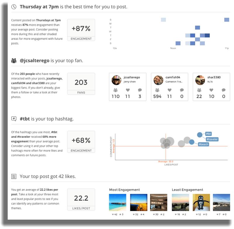 Free Instagram Analytics Report from Union Metrics