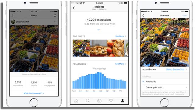 Instagram Insights herramientas de estadísticas de Instagram